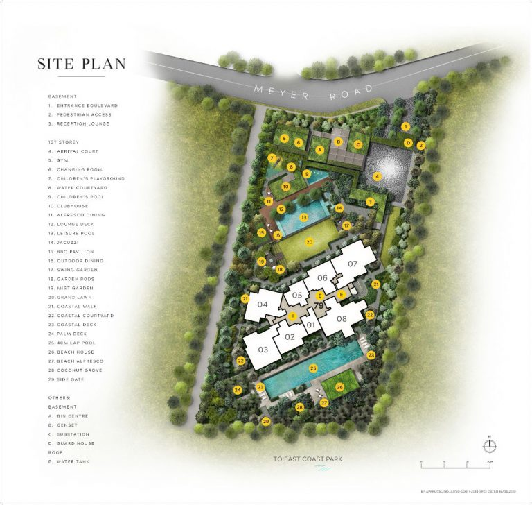 meyer mansion site plan