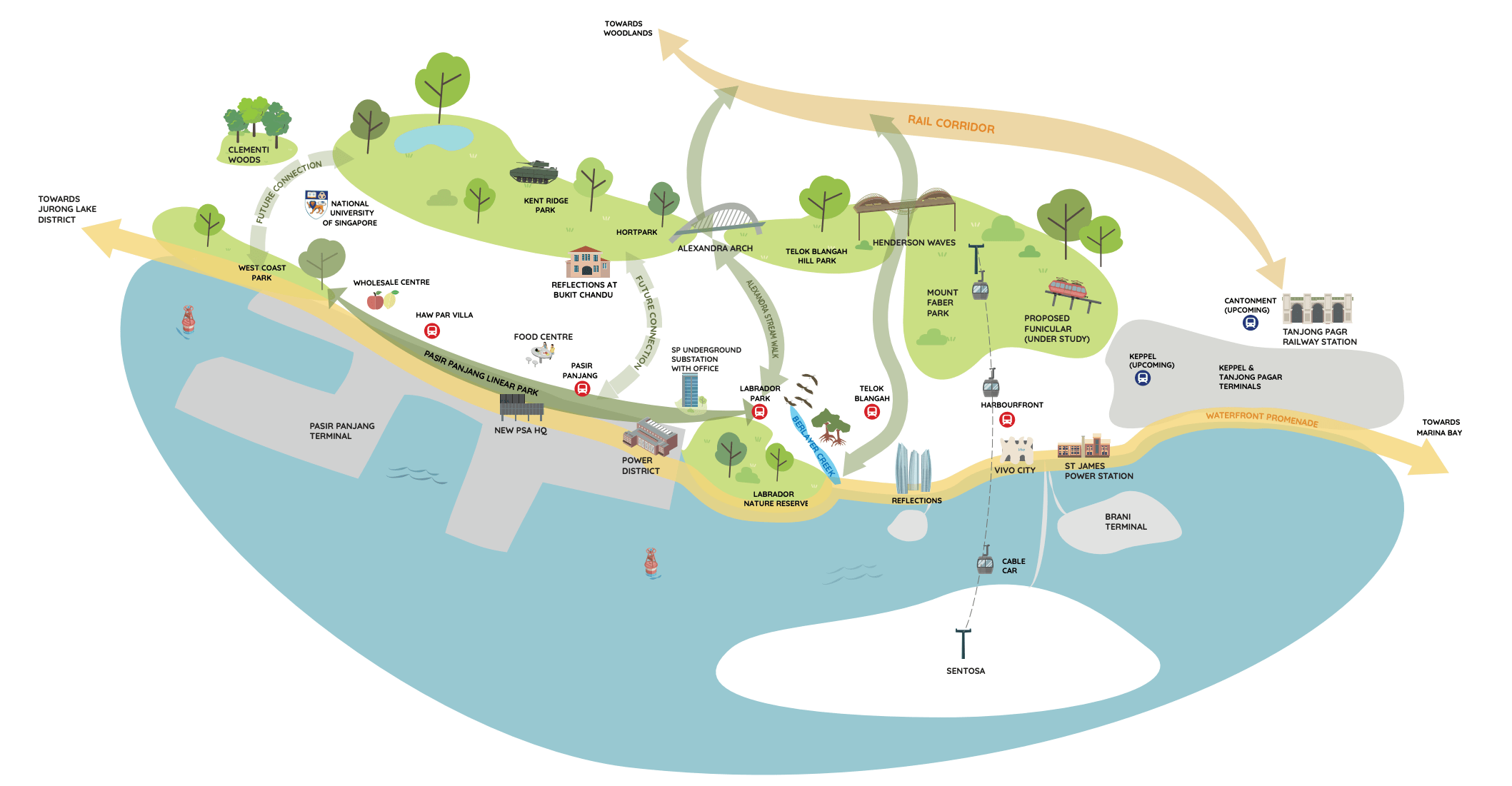 greater southern waterfront green spaces