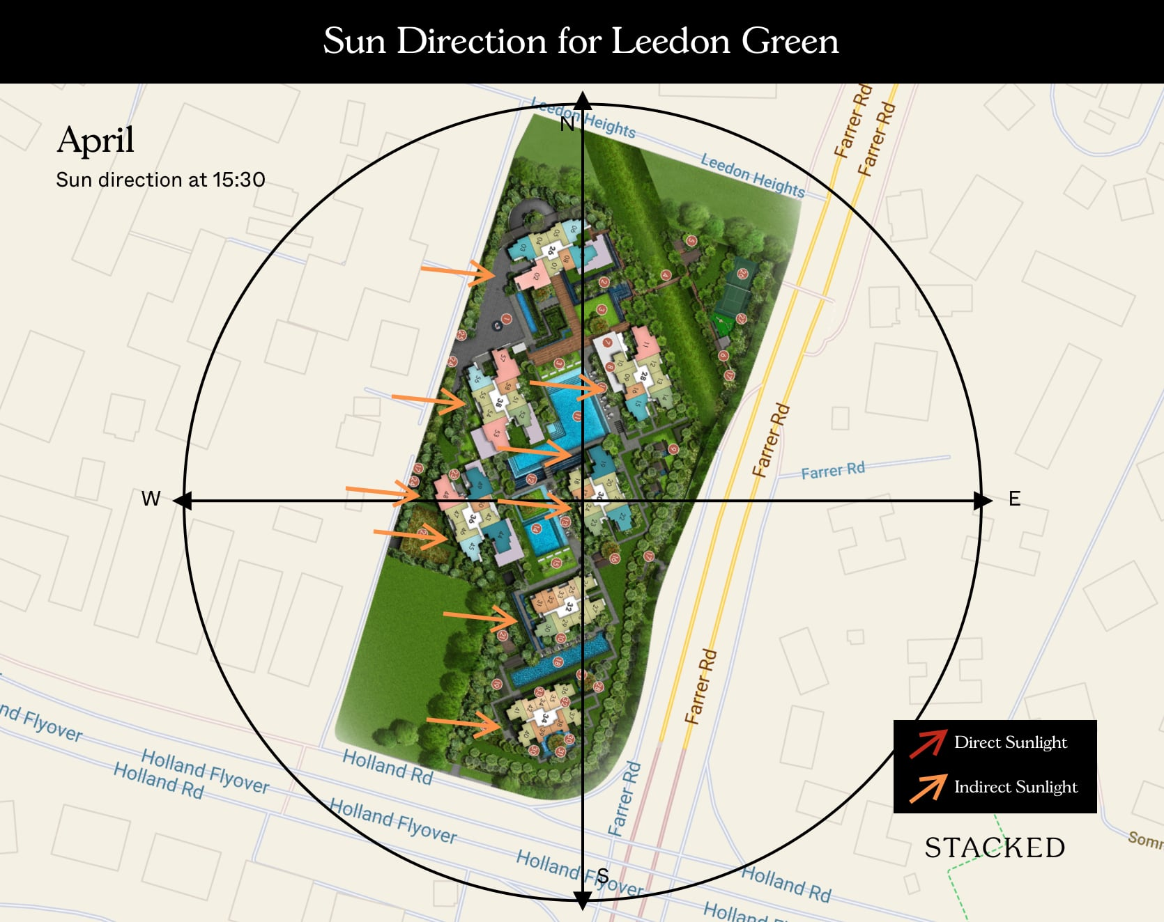 Leedon Green Sun Direction April