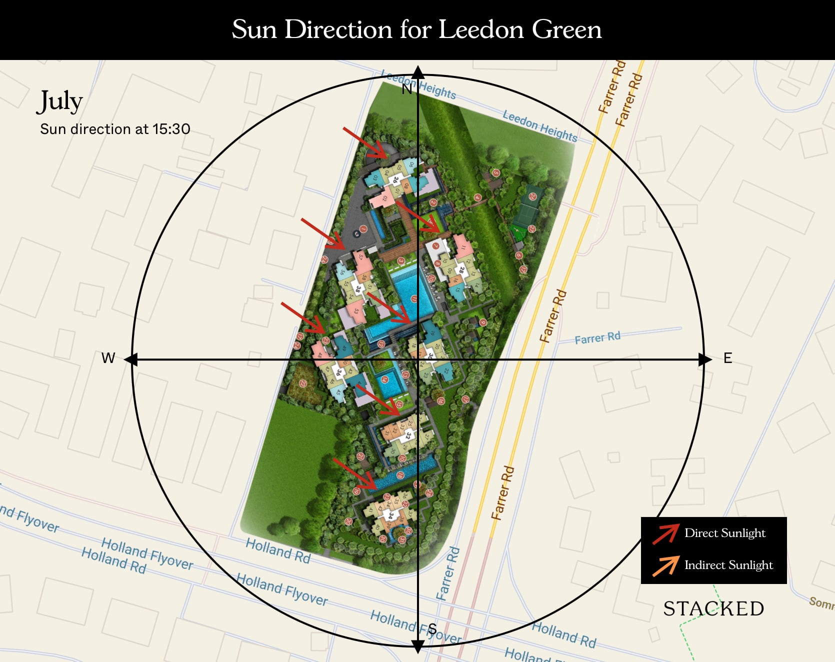 Leedon Green Sun Direction July
