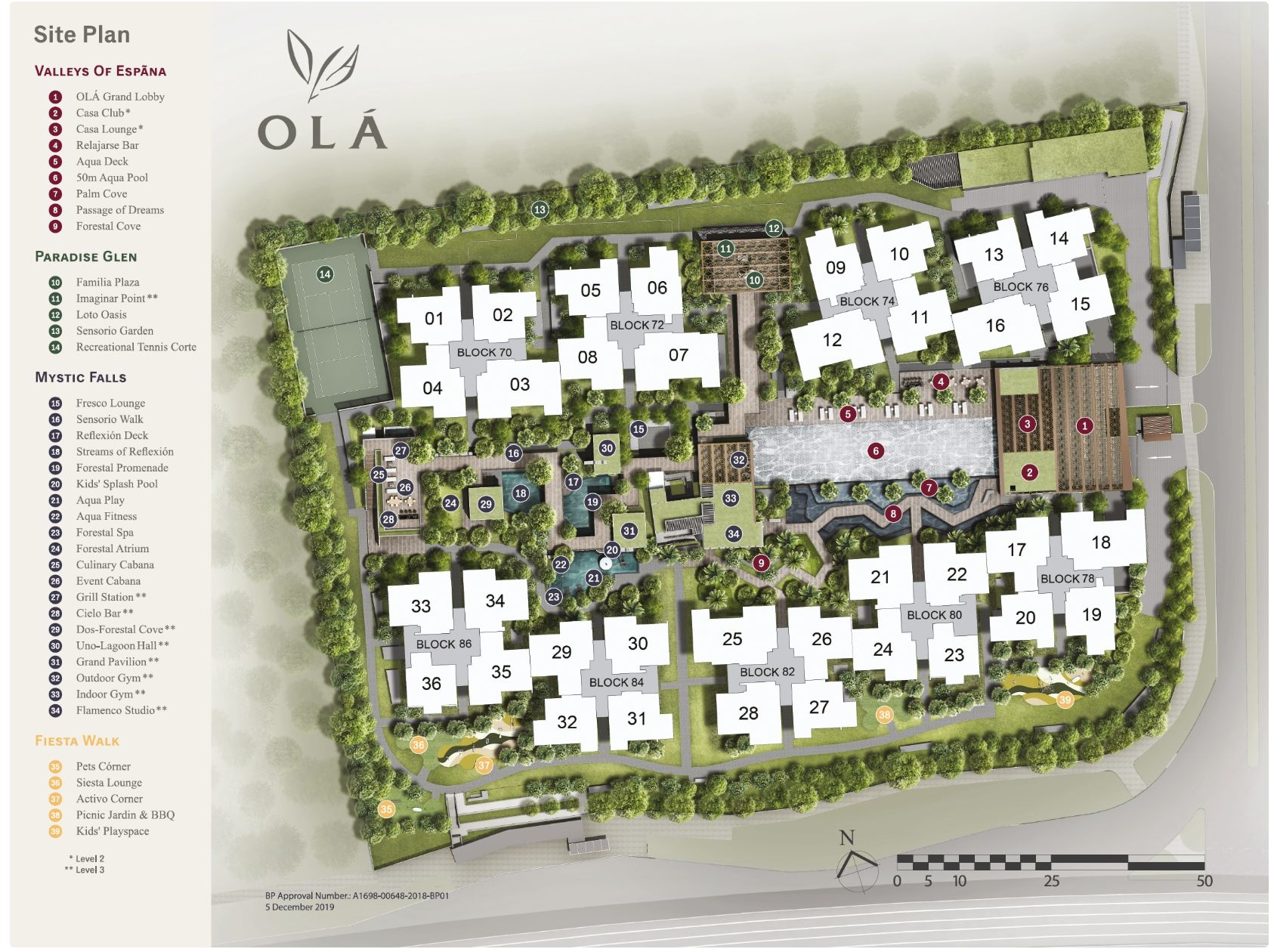 Ola EC Site Map
