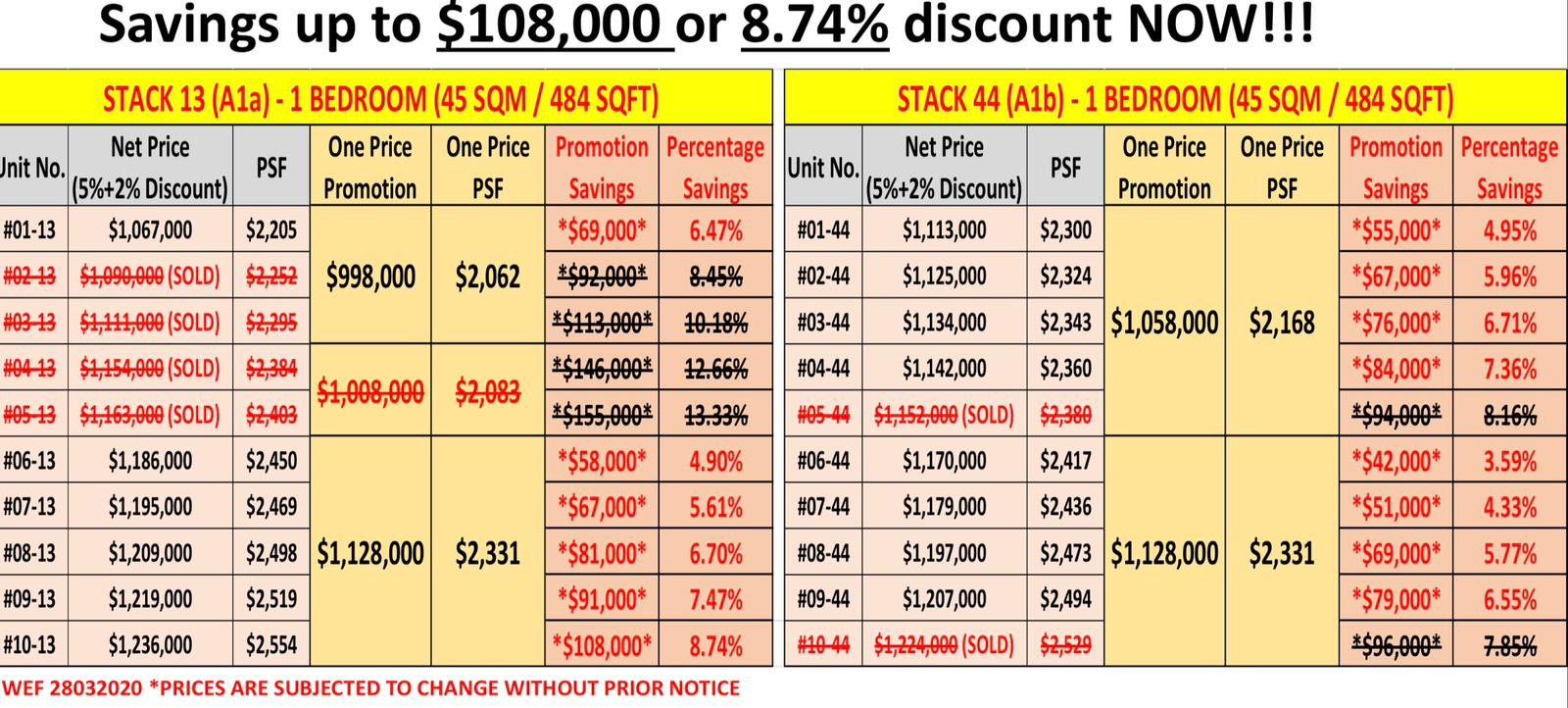 fourth avenue residences prices