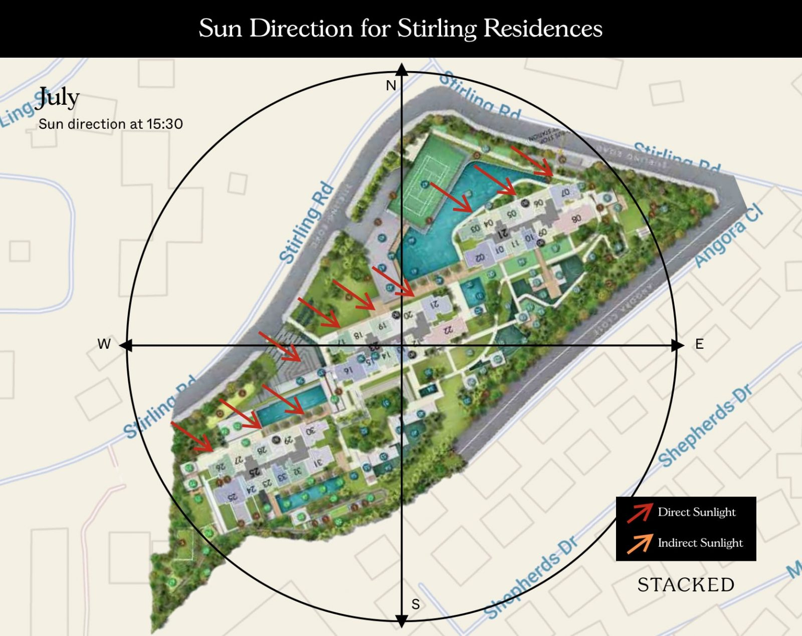 Stirling Residences Condo Afternoon West Sun Singapore