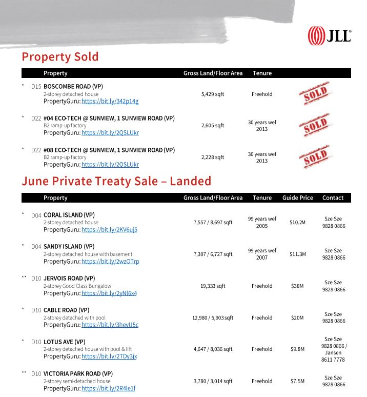 mortgage property auction