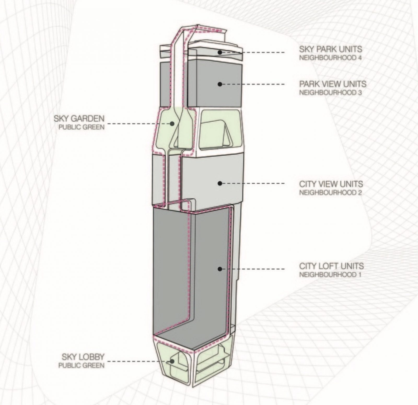 the Scotts tower design