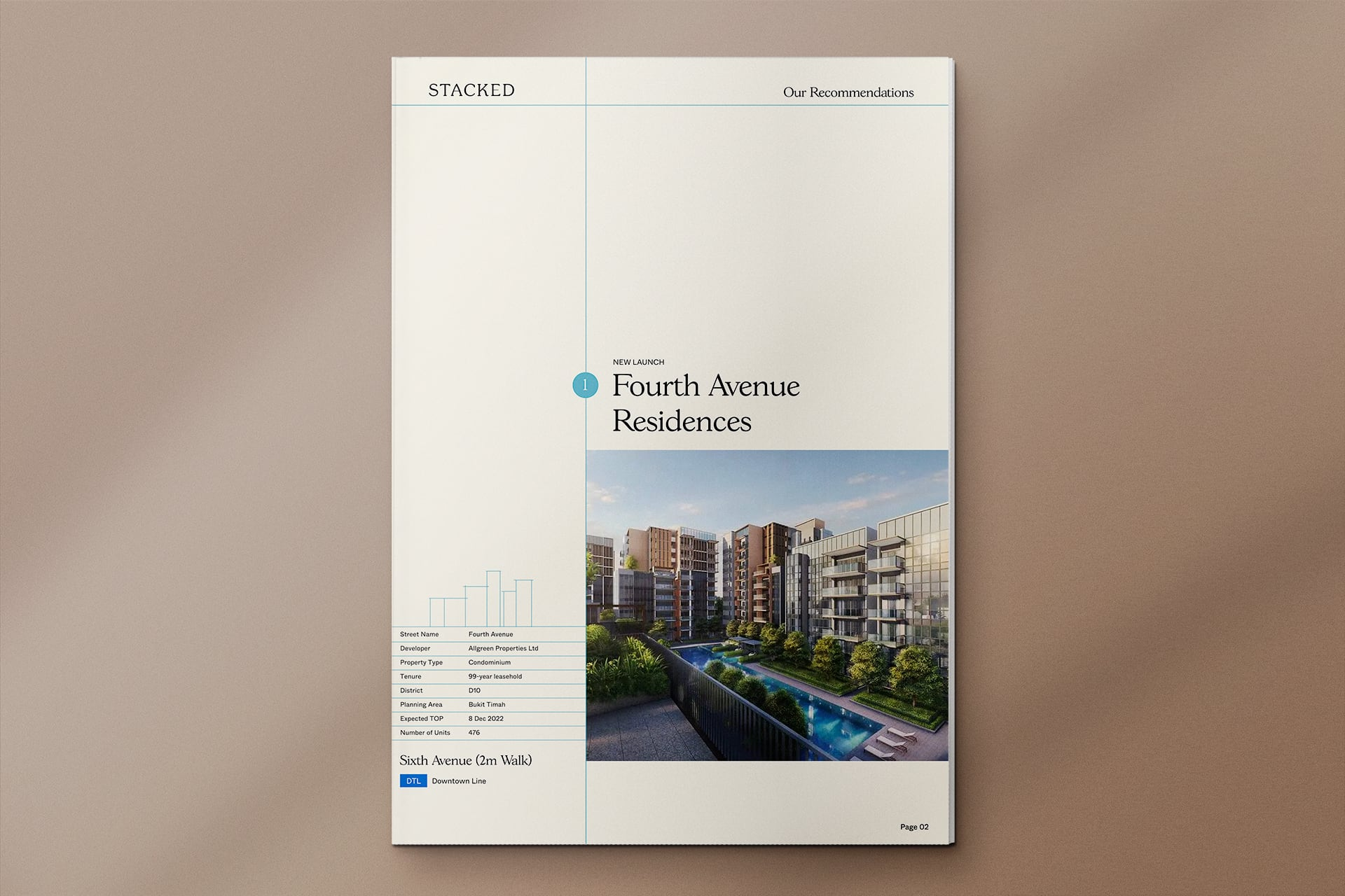 fourth avenue residences case study