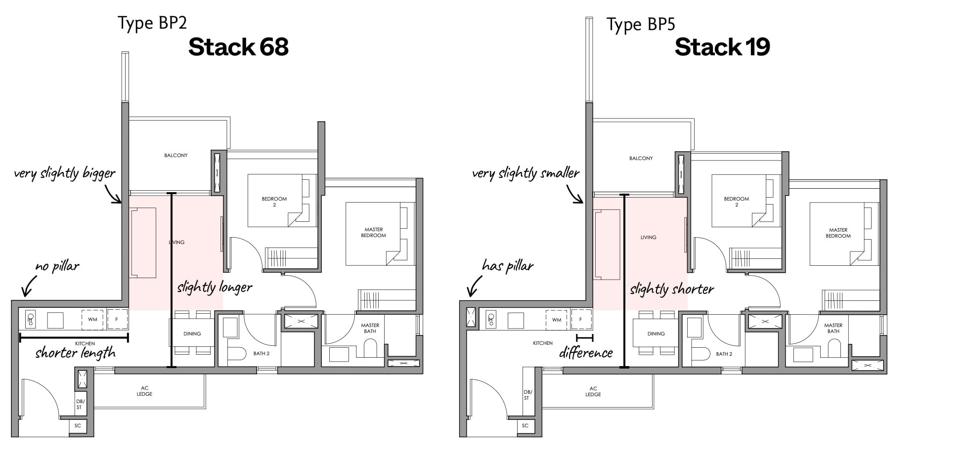 fourth avenue residences floor plan comparisons