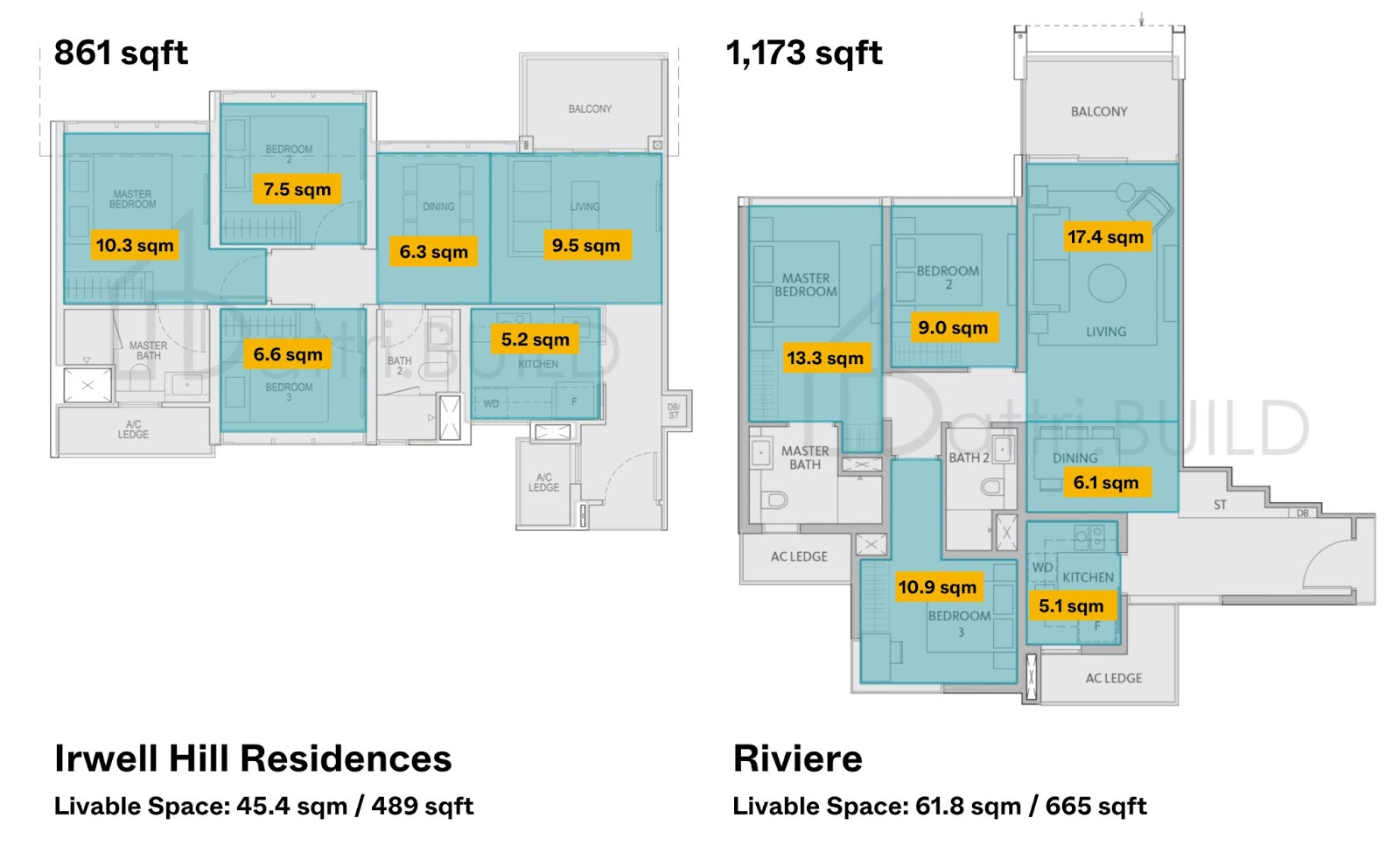 irwell hill residences vs riviere